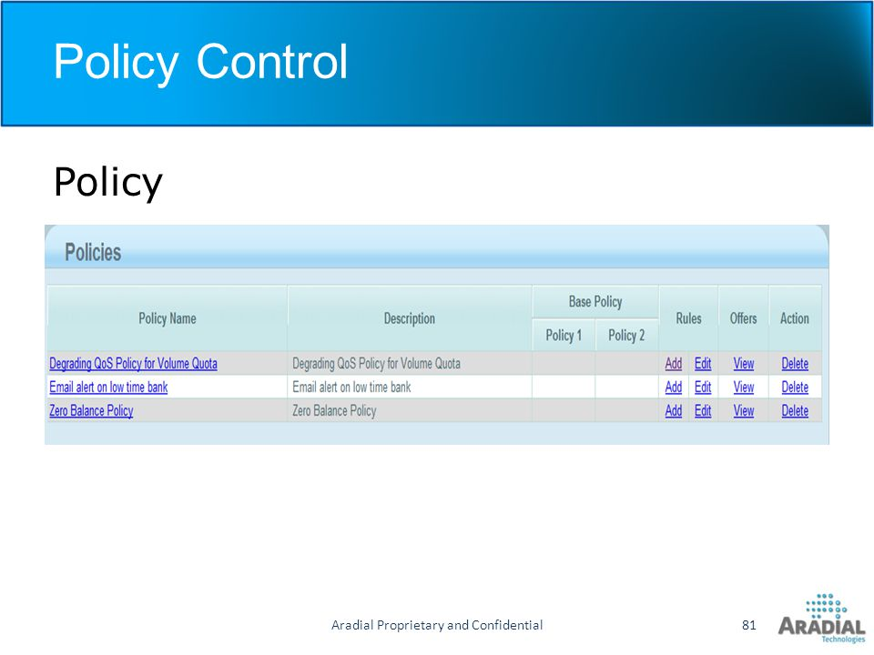 Policy Control Policy Aradial Proprietary and Confidential81
