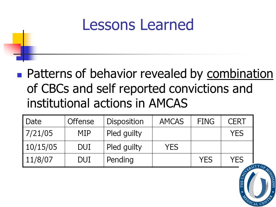 Lessons Learned Patterns of behavior revealed by combination of CBCs and self reported convictions and institutional actions in AMCAS DateOffenseDispositionAMCASFINGCERT 7/21/05MIPPled guiltyYES 10/15/05DUIPled guiltyYES 11/8/07DUIPendingYES