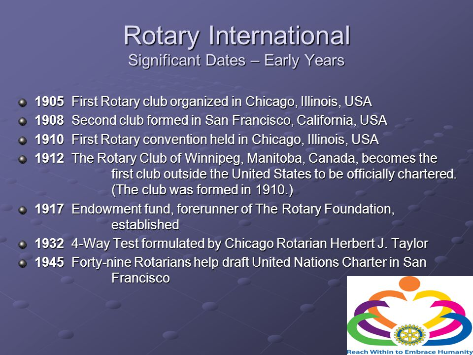 9 Rotary International Significant Dates – Recent Years 1989 Rotary opens membership to women worldwide 1990 Rotary Club of Moscow chartered first club in Soviet Union 1994 Western Hemisphere declared polio-free 1999 Rotary Centers for International Studies in Peace and Conflict Resolution established 2000 Western Pacific declared polio-free 2001 30,000th Rotary club chartered 2002 Europe declared polio-free; first class of 70 Rotary Peace Scholars begin study 2003 Rotarians raise more than US$118 million to support the final stages of polio eradication 2005 Rotary Celebrates centennial in Chicago, Illinois, USA