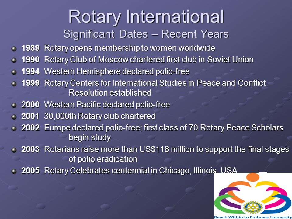 20 Object of Rotary Second.