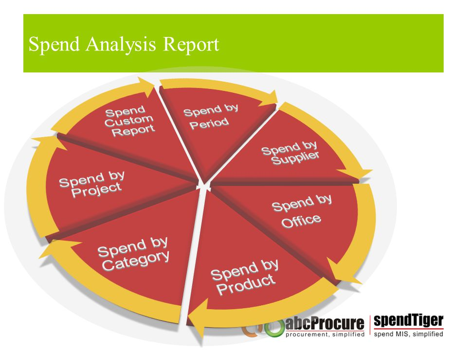 Spend Analysis Report