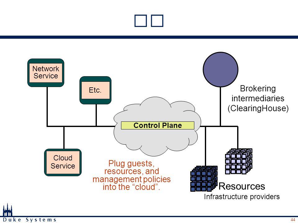 44 D u k e S y s t e m s Control Plane Cloud Service Network Service Etc.