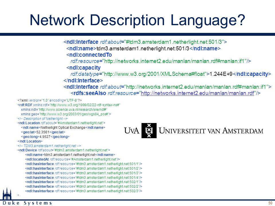 50 D u k e S y s t e m s Network Description Language.