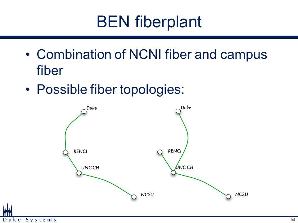 54 D u k e S y s t e m s BEN fiberplant Combination of NCNI fiber and campus fiber Possible fiber topologies: