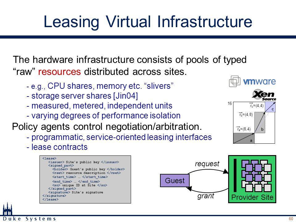 60 D u k e S y s t e m s Leasing Virtual Infrastructure - e.g., CPU shares, memory etc.