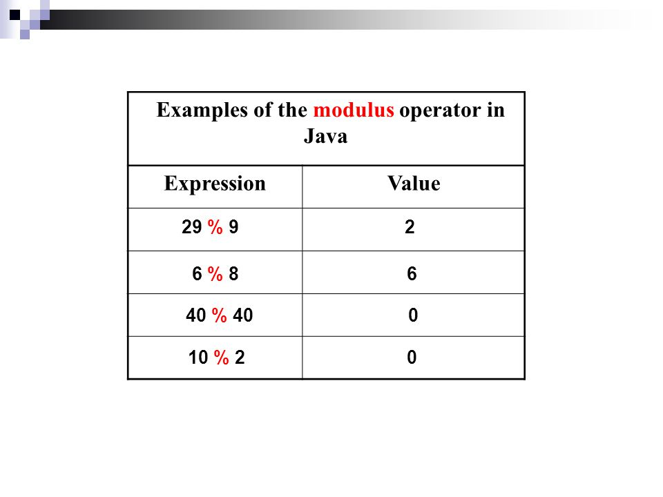 Examples of the modulus operator in Java ExpressionValue 2 6 0 0 29 % 9 6 % 8 40 % 40 10 % 2