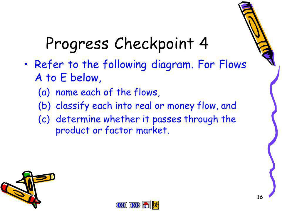 15 Progress Checkpoint 3 Classify the following into consumer or capital good.