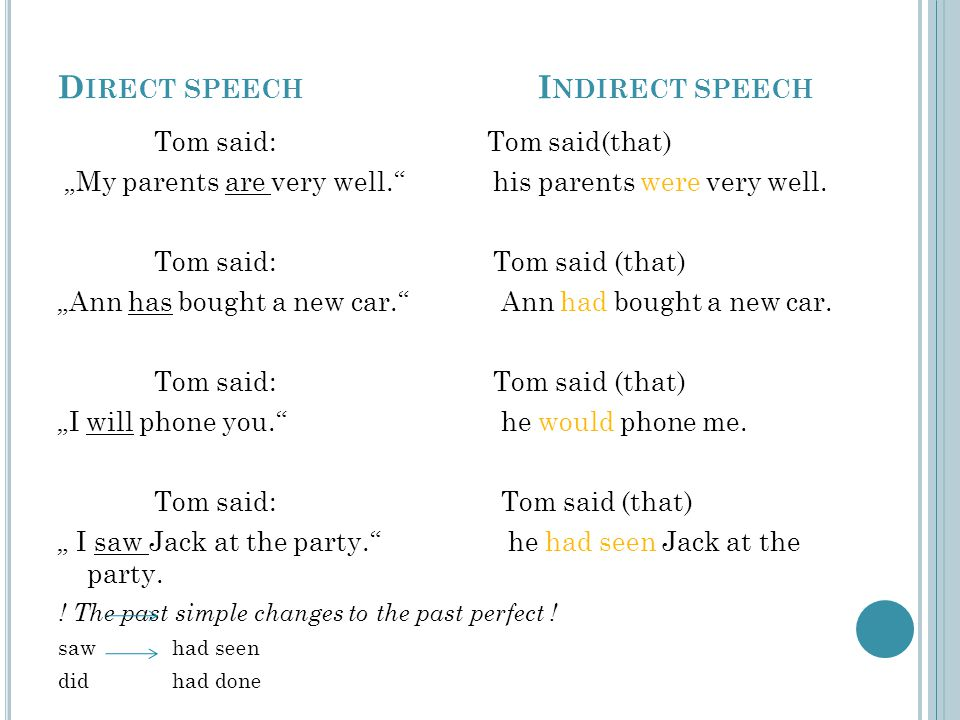 D IRECT SPEECH I NDIRECT SPEECH Tom said: Tom said(that) My parents are very well.
