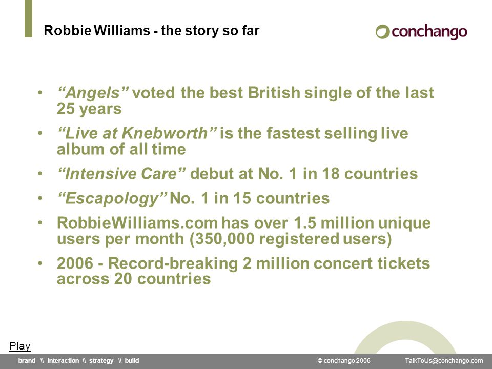 © conchango 2006 \\ interaction \\ strategy \\ build Robbie Williams - the story so far Angels voted the best British single of the last 25 years Live at Knebworth is the fastest selling live album of all time Intensive Care debut at No.