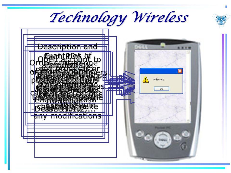 Technology Wireless P.O.S.