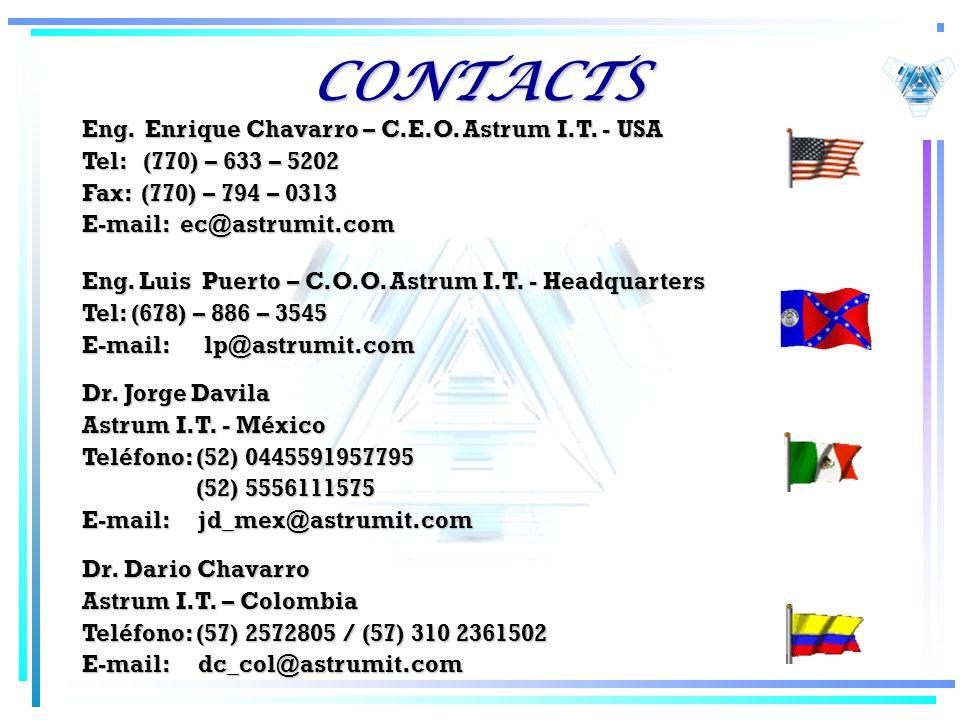 CONTACTS Dr. Dario Chavarro Astrum I.T.