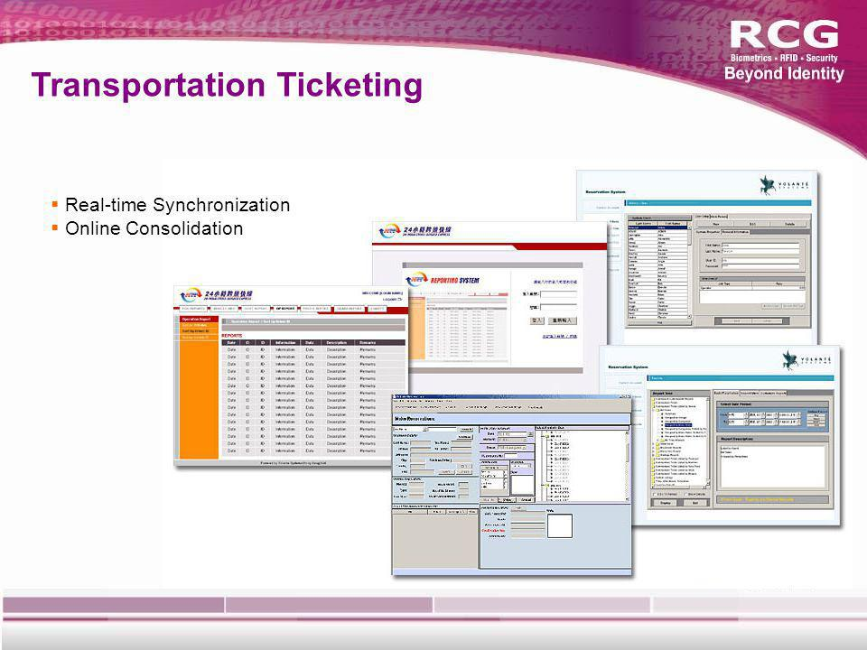 Real-time Synchronization Online Consolidation Transportation Ticketing