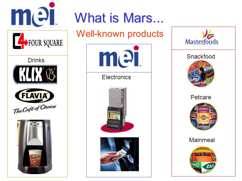What is Mars... A private, global Fast Moving Consumer Goods company, with