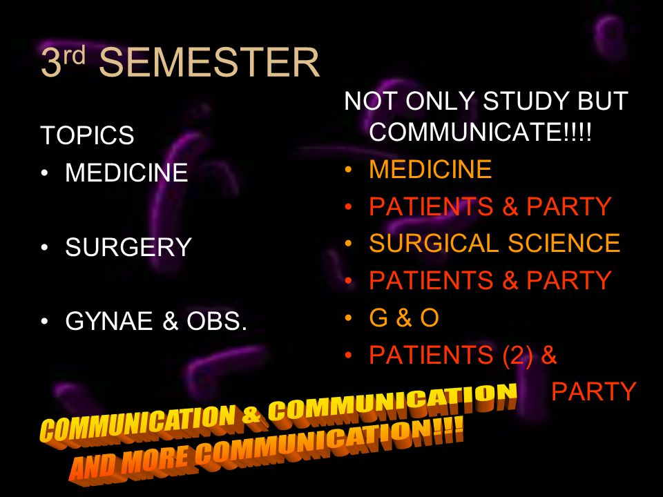 3 rd SEMESTER TOPICS MEDICINE SURGERY GYNAE & OBS.