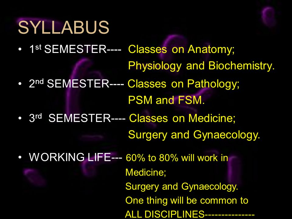 SYLLABUS 1 st SEMESTER---- Classes on Anatomy; Physiology and Biochemistry. 2 nd SEMESTER---- Classes on Pathology; PSM and FSM. 3 rd SEMESTER---- Cla