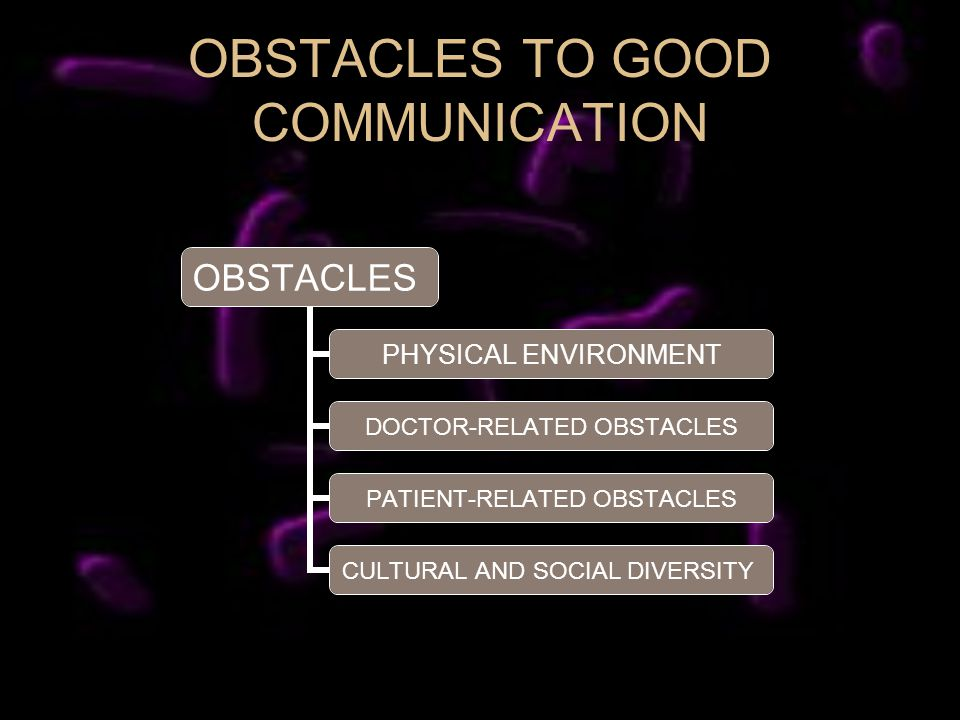 OBSTACLES TO GOOD COMMUNICATION OBSTACLES PHYSICAL ENVIRONMENT DOCTOR- RELATED OBSTACLES PATIENT- RELATED OBSTACLES CULTURAL AND SOCIAL DIVERSITY