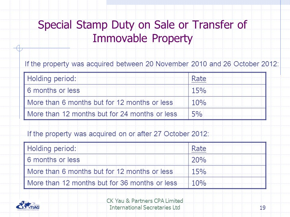 Special Stamp Duty on Sale or Transfer of Immovable Property Holding period:Rate 6 months or less 15% More than 6 months but for 12 months or less 10%