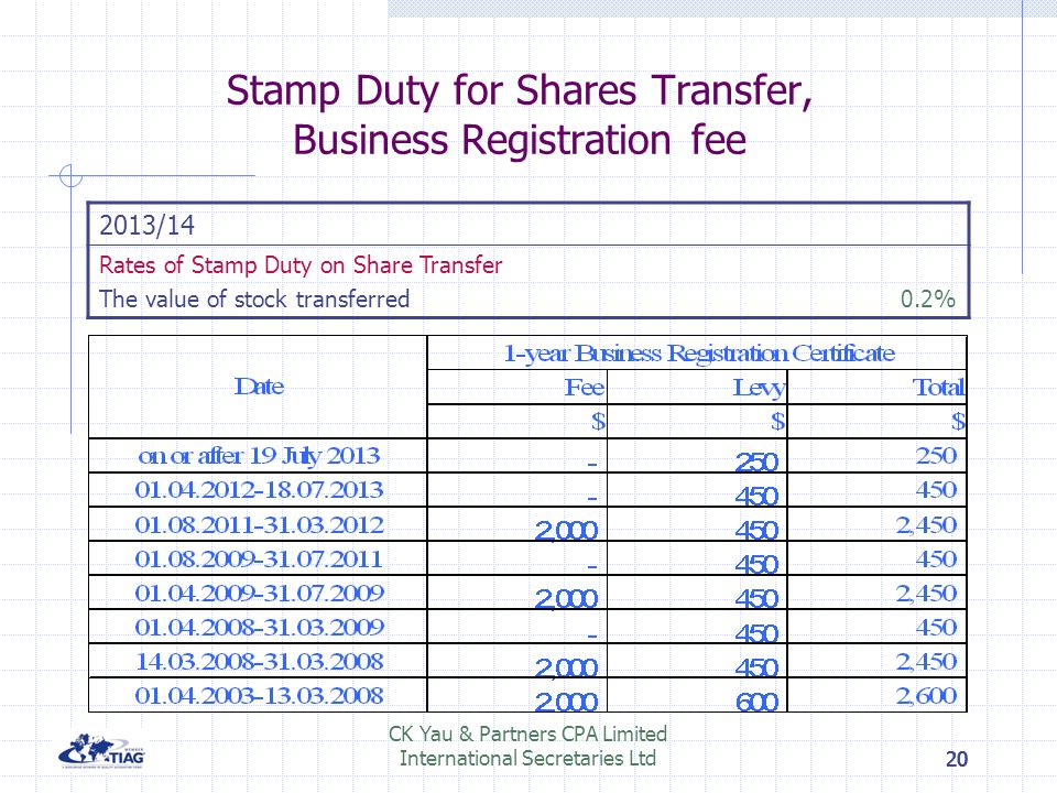20 CK Yau & Partners CPA Limited International Secretaries Ltd20 Stamp Duty for Shares Transfer, Business Registration fee 2013/14 Rates of Stamp Duty