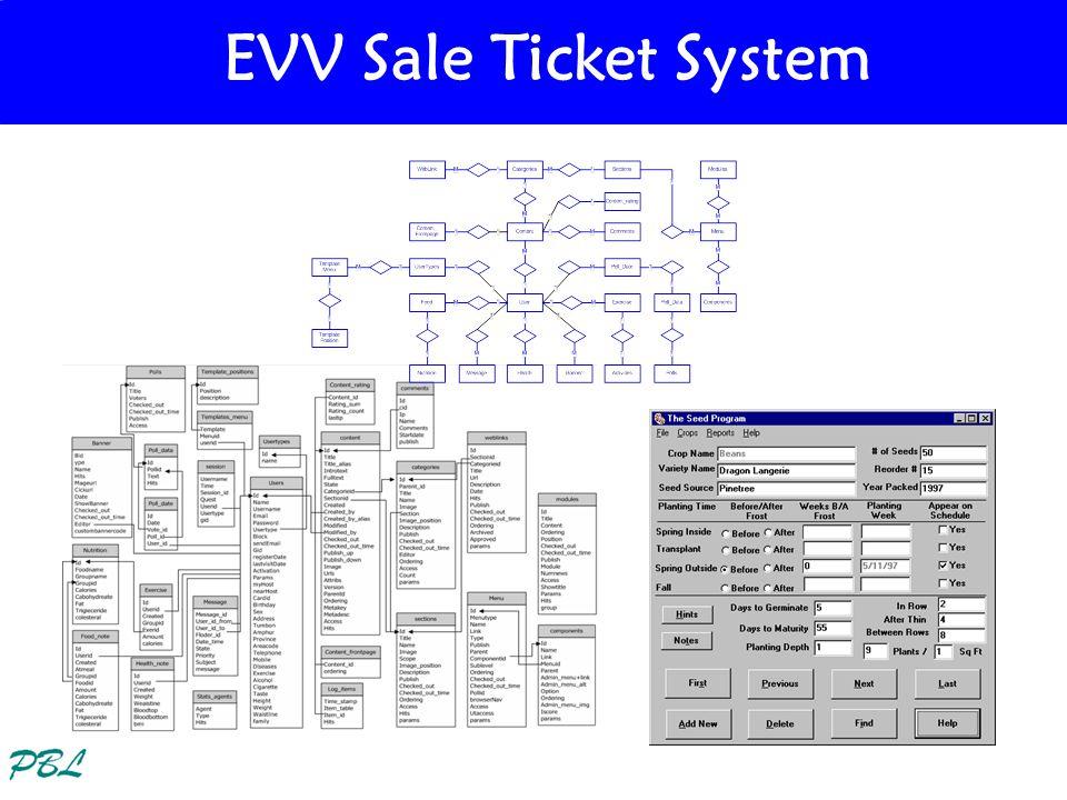 EVV Sale Ticket System