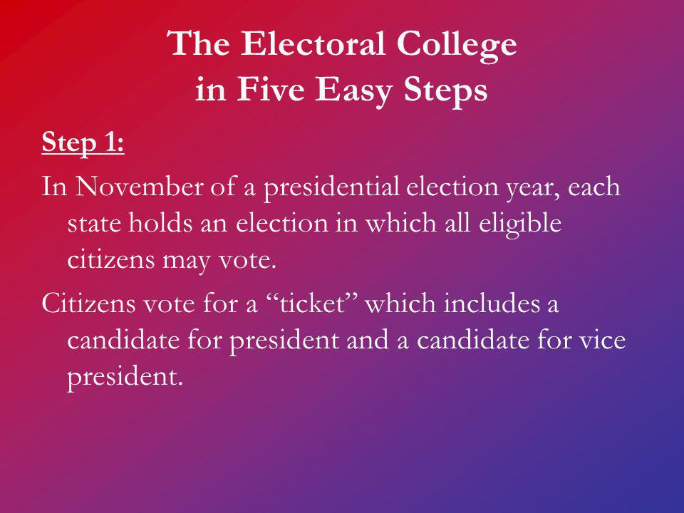 The Electoral College in Five Easy Steps Step 1: In November of a presidential election year, each state holds an election in which all eligible citiz