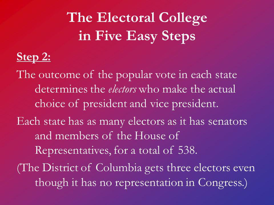 The Electoral College in Five Easy Steps Step 2: The outcome of the popular vote in each state determines the electors who make the actual choice of p
