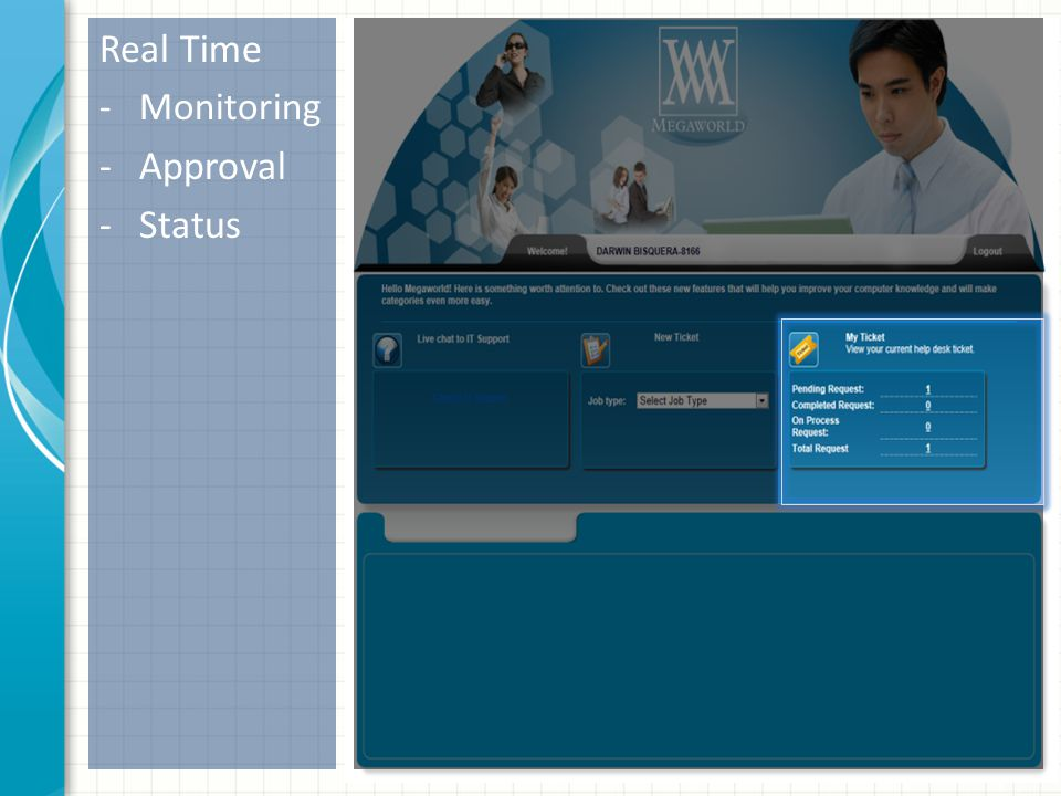 Real Time -Monitoring -Approval -Status