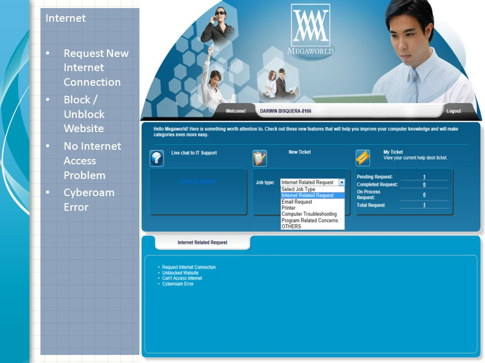 Internet Request New Internet Connection Block / Unblock Website No Internet Access Problem Cyberoam Error