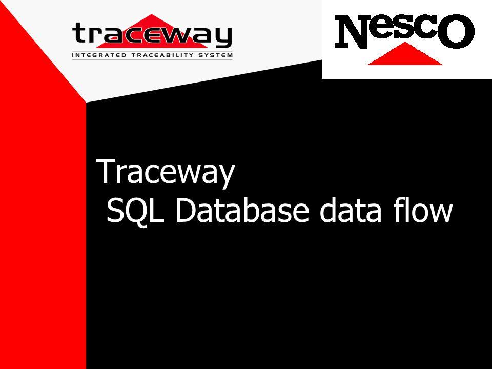 Traceway SQL Database data flow