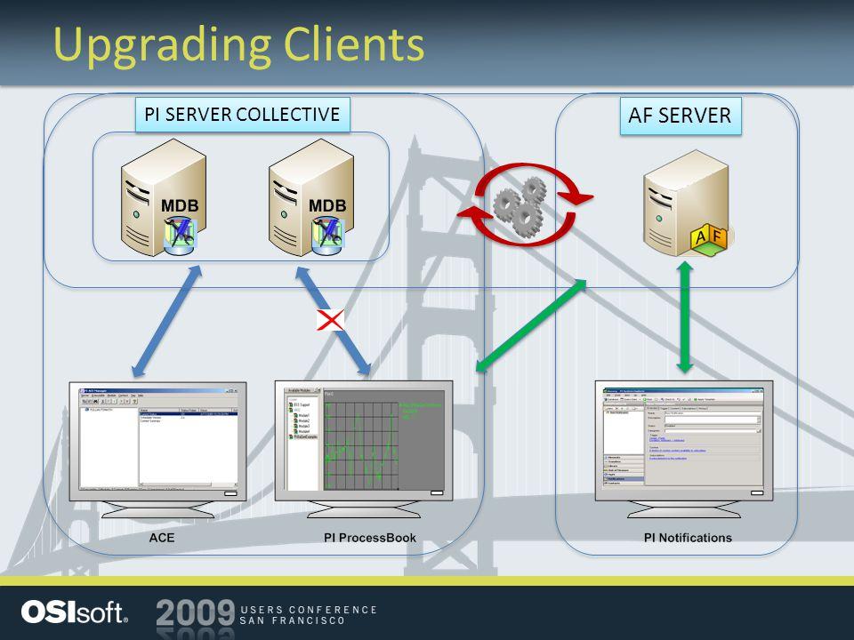 Upgrading Clients PI SERVER COLLECTIVE AF SERVER