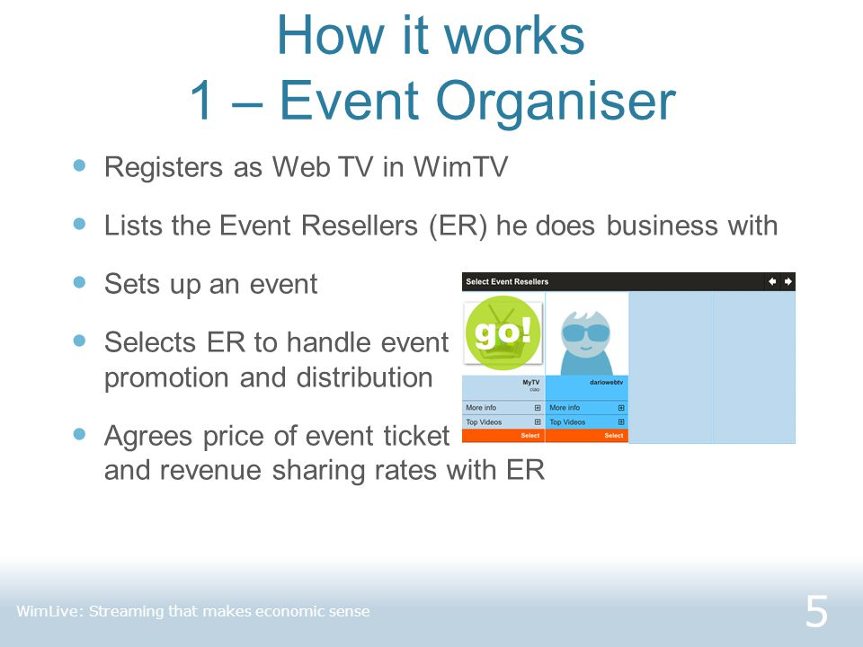 How it works 1 – Event Organiser Registers as Web TV in WimTV Lists the Event Resellers (ER) he does business with Sets up an event Selects ER to hand