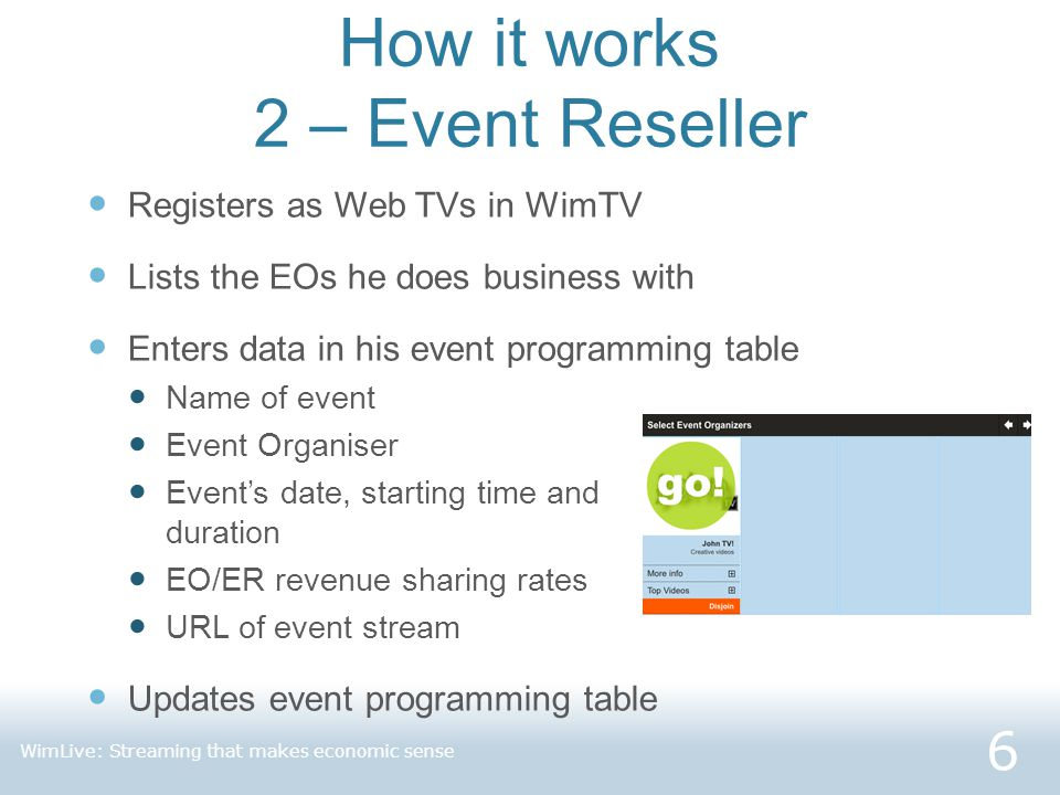 Some event data 7 Name of event Event Organiser Date, starting time and duration of event EO/ER revenue sharing rates URL of event stream WimLive: Streaming that makes economic sense