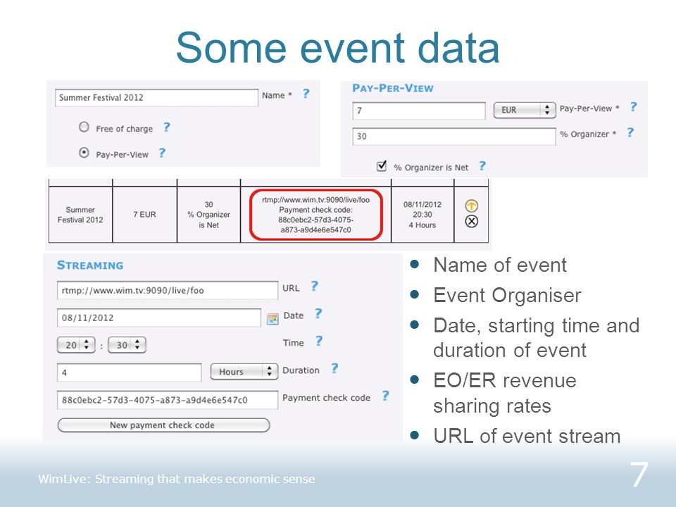 Some event data 7 Name of event Event Organiser Date, starting time and duration of event EO/ER revenue sharing rates URL of event stream WimLive: Str