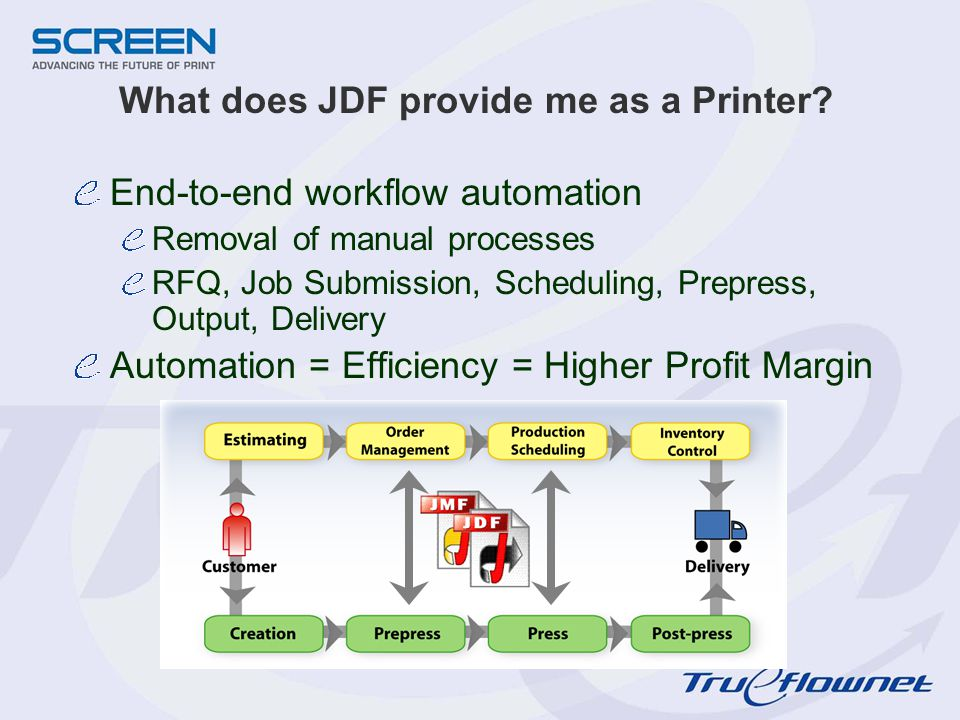 What does JDF provide me as a Printer? End-to-end workflow automation Removal of manual processes RFQ, Job Submission, Scheduling, Prepress, Output, D