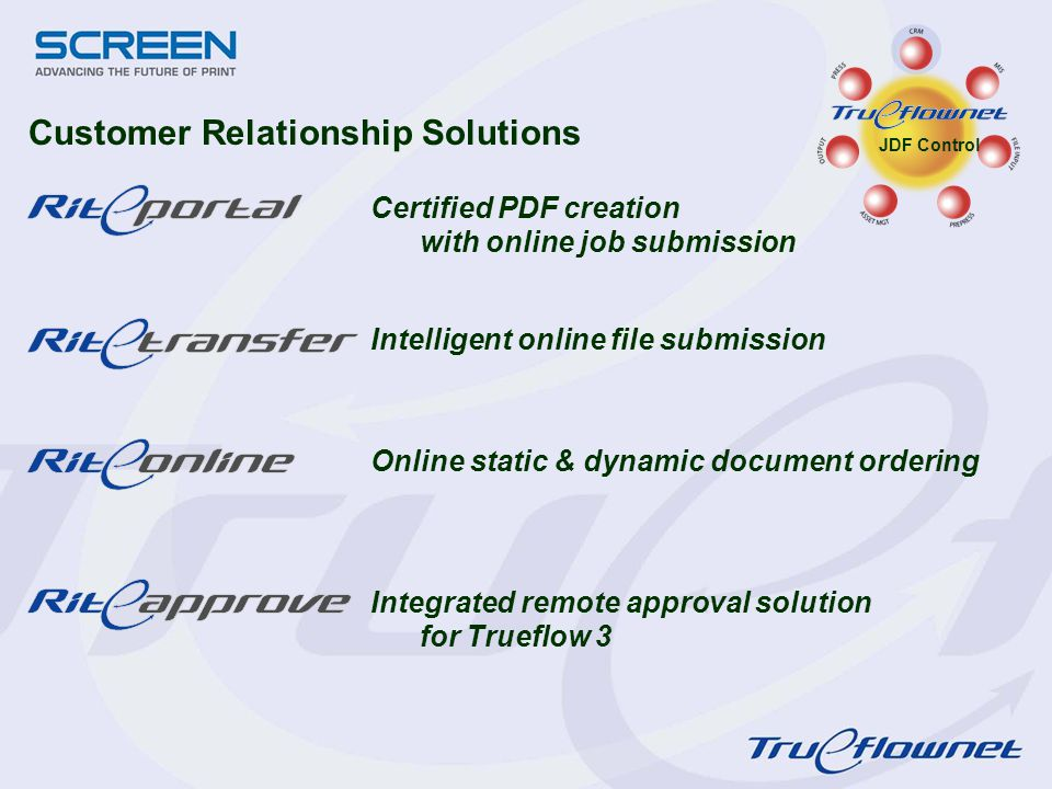 Customer Relationship Solutions JDF Control Certified PDF creation with online job submission Intelligent online file submission Online static & dynam