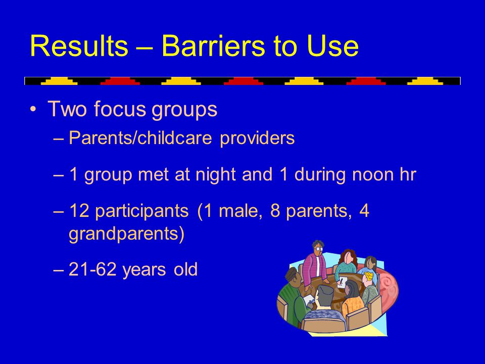 Results – Barriers to Use Two focus groups –Parents/childcare providers –1 group met at night and 1 during noon hr –12 participants (1 male, 8 parents