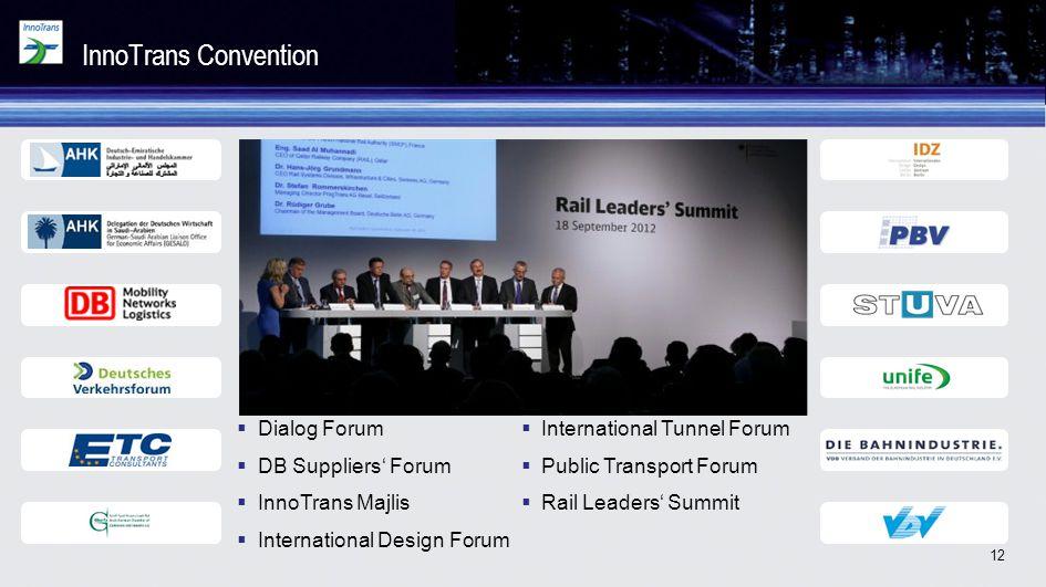 12 InnoTrans Convention Dialog Forum DB Suppliers Forum InnoTrans Majlis International Design Forum International Tunnel Forum Public Transport Forum