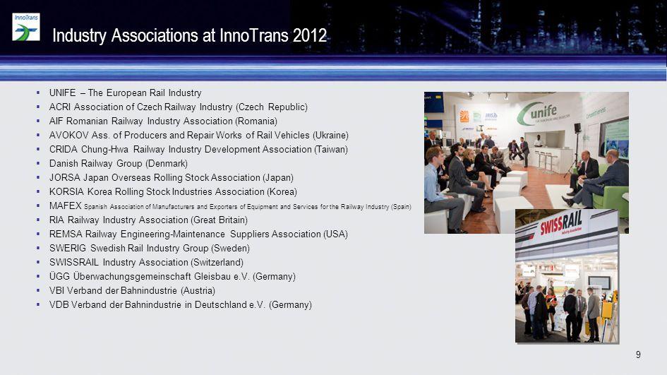 9 Industry Associations at InnoTrans 2012 UNIFE – The European Rail Industry ACRI Association of Czech Railway Industry (Czech Republic) AIF Romanian