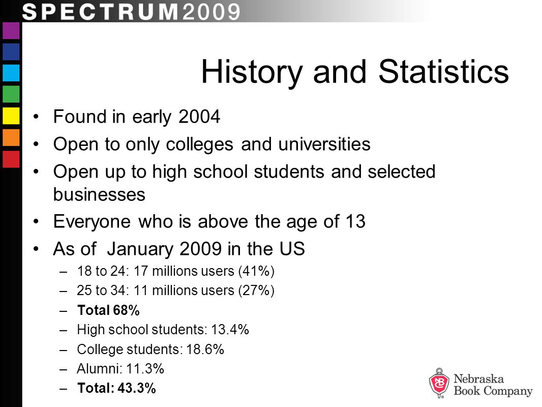 History and Statistics Found in early 2004 Open to only colleges and universities Open up to high school students and selected businesses Everyone who is above the age of 13 As of January 2009 in the US –18 to 24: 17 millions users (41%) –25 to 34: 11 millions users (27%) –Total 68% –High school students: 13.4% –College students: 18.6% –Alumni: 11.3% –Total: 43.3%