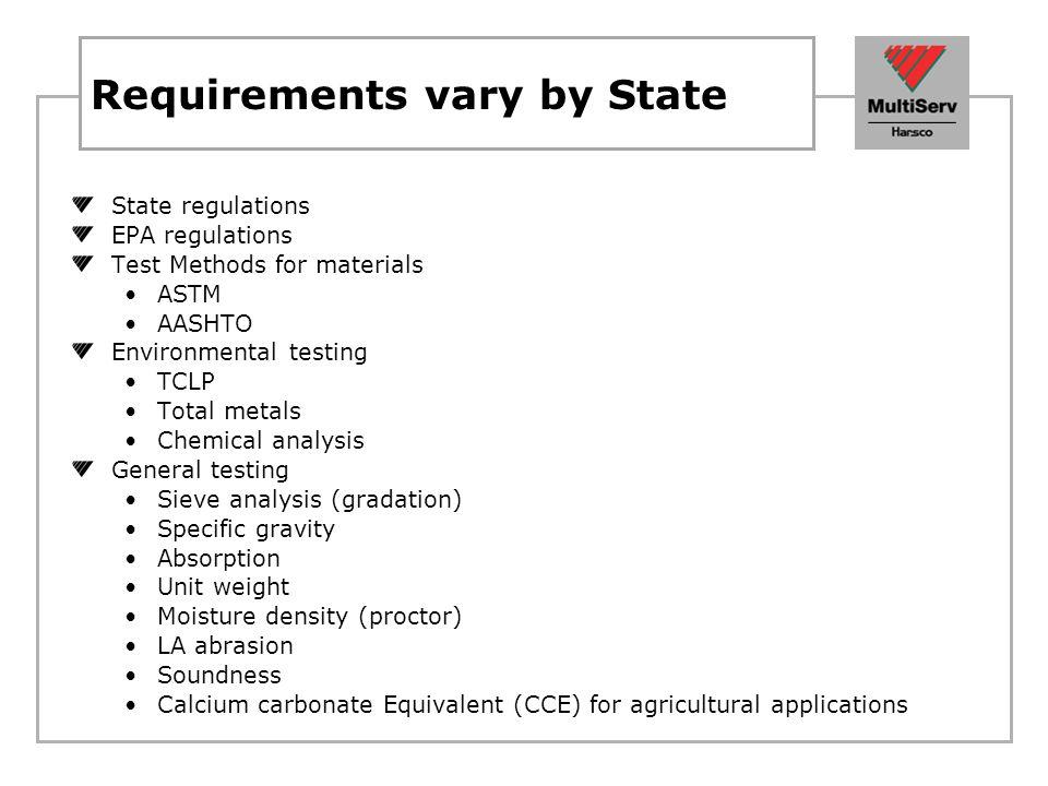 Analytical Test Methods U.S.