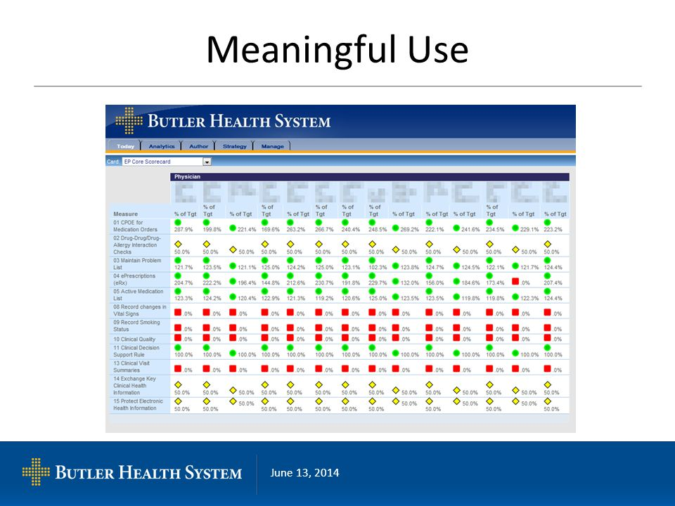 June 13, 2014 Meaningful Use