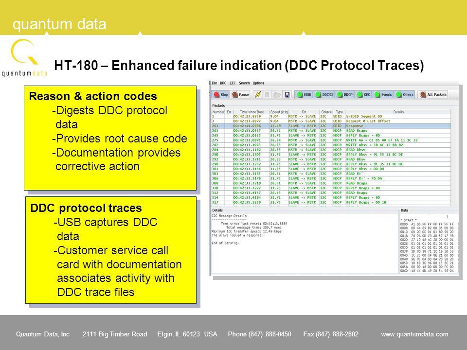 Quantum Data, Inc. 2111 Big Timber Road Elgin, IL 60123 USA Phone (847) 888-0450 Fax (847) 888-2802 www.quantumdata.com quantum data HT-180 – Enhanced