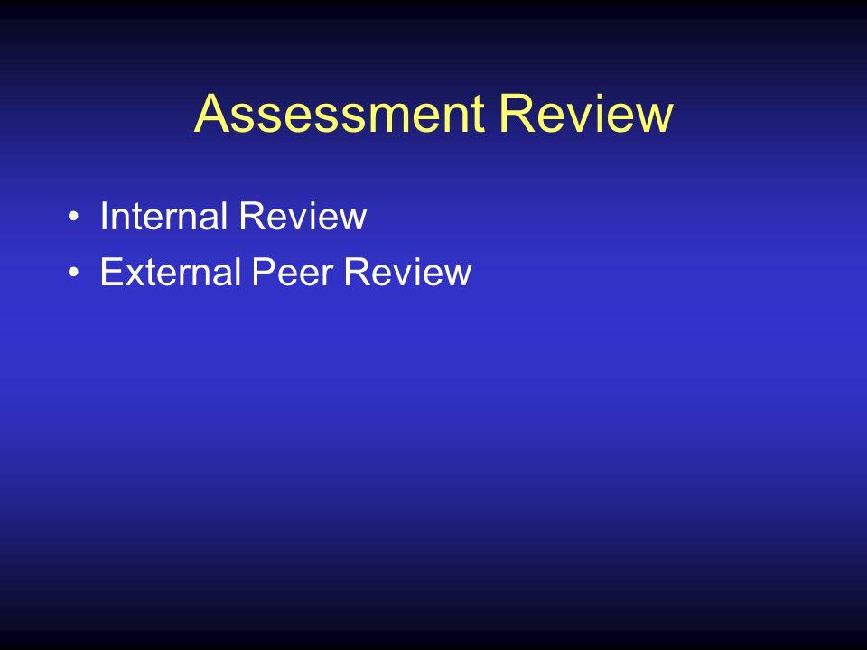 Assessment Review Internal Review External Peer Review