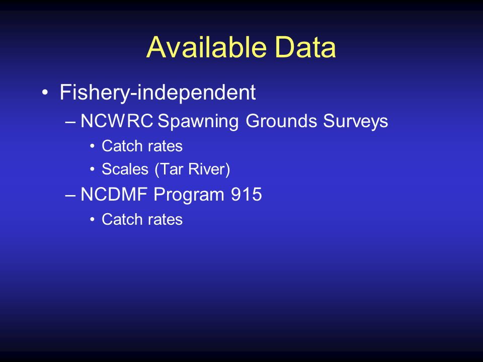 Annual Total Mortality (Z) Neuse River-Spawning Grounds