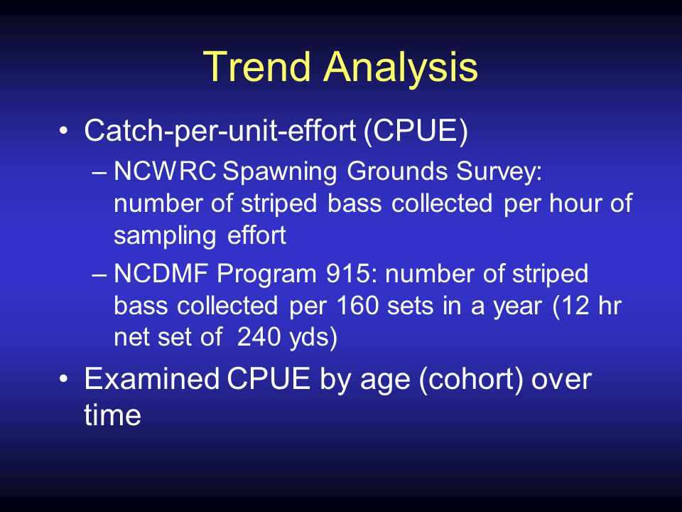 CPUE Ages 3 to 6 Neuse River-Spawning Grounds, 1994-2009 CPUE = number of fish per electrofishing hr