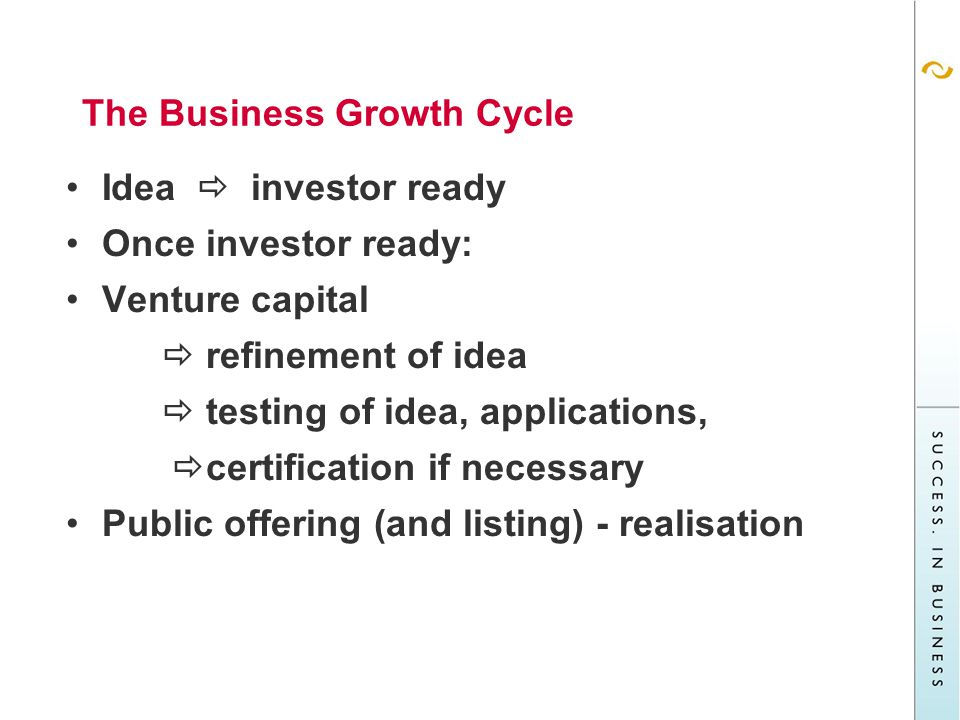 Are you investor Ready.What is Investor Ready.