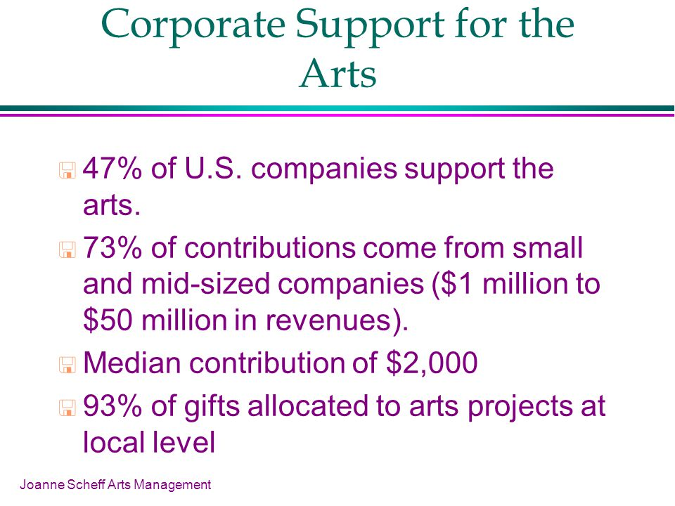 Joanne Scheff Arts Management Corporate Support for the Arts 47% of U.S.