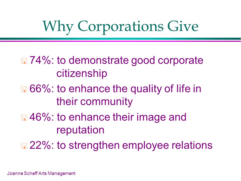 Joanne Scheff Arts Management Why Corporations Give 74%: to demonstrate good corporate citizenship 66%: to enhance the quality of life in their community 46%: to enhance their image and reputation 22%: to strengthen employee relations