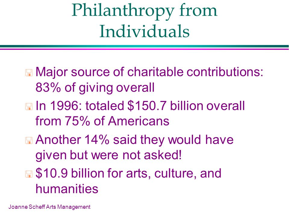 Joanne Scheff Arts Management Philanthropy from Individuals Major source of charitable contributions: 83% of giving overall In 1996: totaled $150.7 billion overall from 75% of Americans Another 14% said they would have given but were not asked.