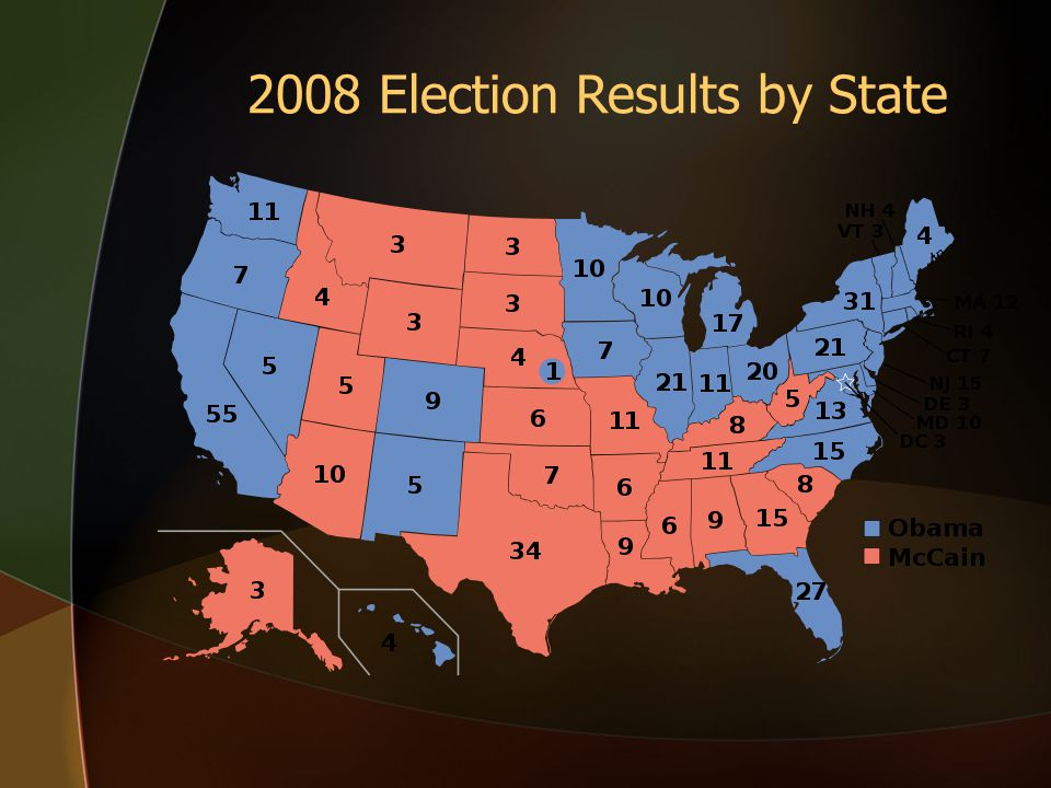 2008 Election Results by State