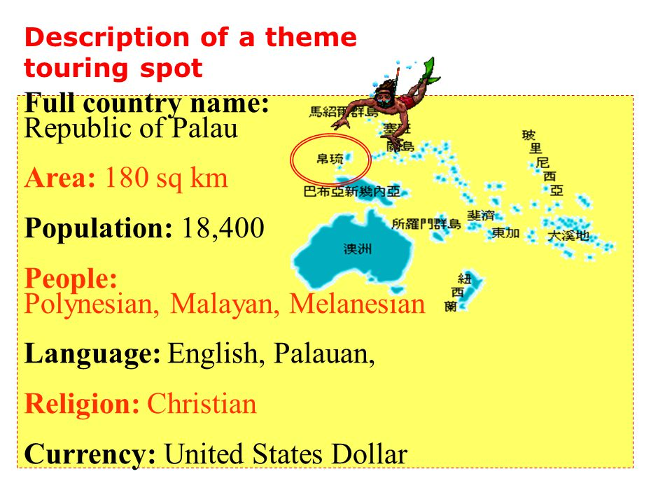 Description of a theme touring spot Full country name: Republic of Palau Area: 180 sq km Population: 18,400 People: Polynesian, Malayan, Melanesian Language: English, Palauan, Religion: Christian Currency: United States Dollar I n tr o d u 1